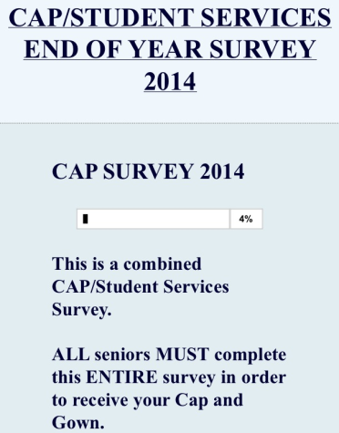 Why is the CAP Survey a Graduation Requirement?