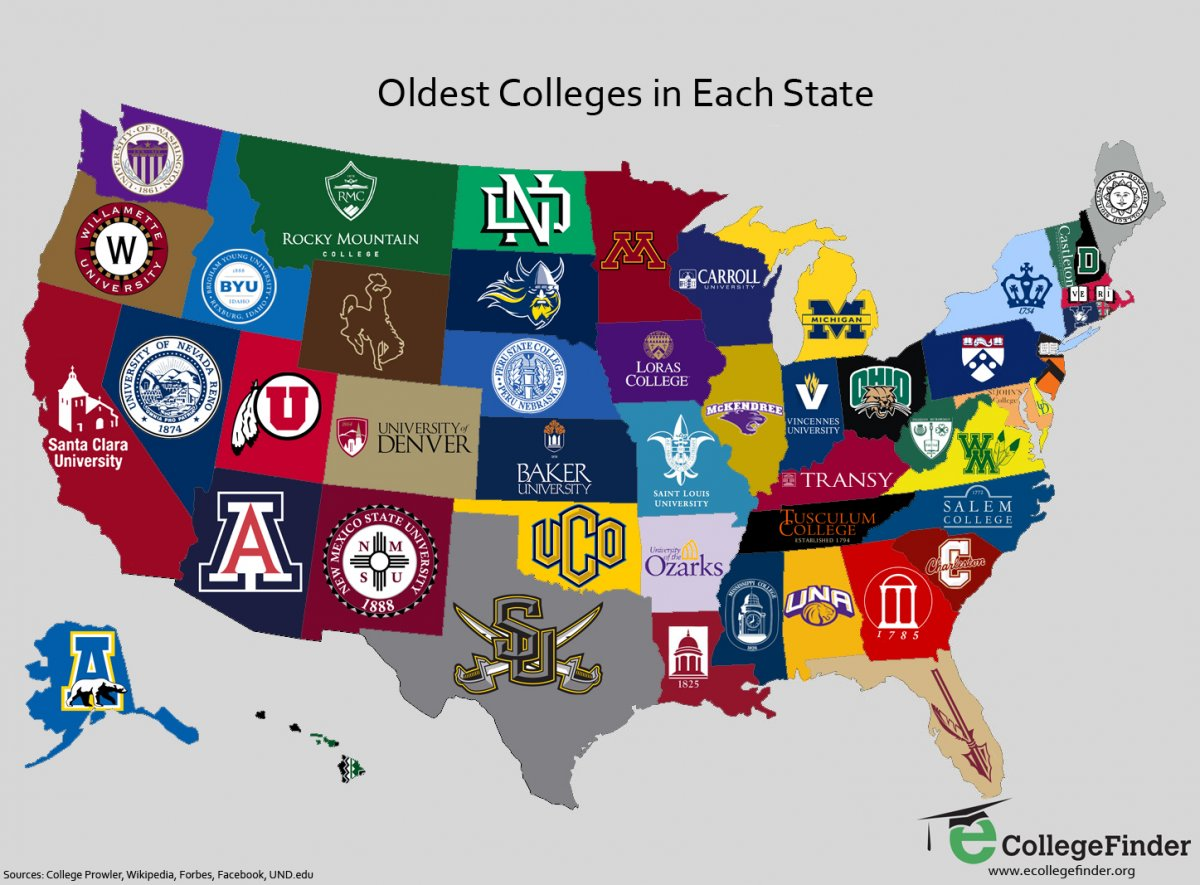 cavsconnect choosing your college fit in the map above the oldest and most prestigious colleges of each state are shown