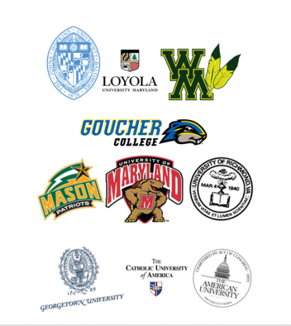 Class of 2019: College Tour Forms