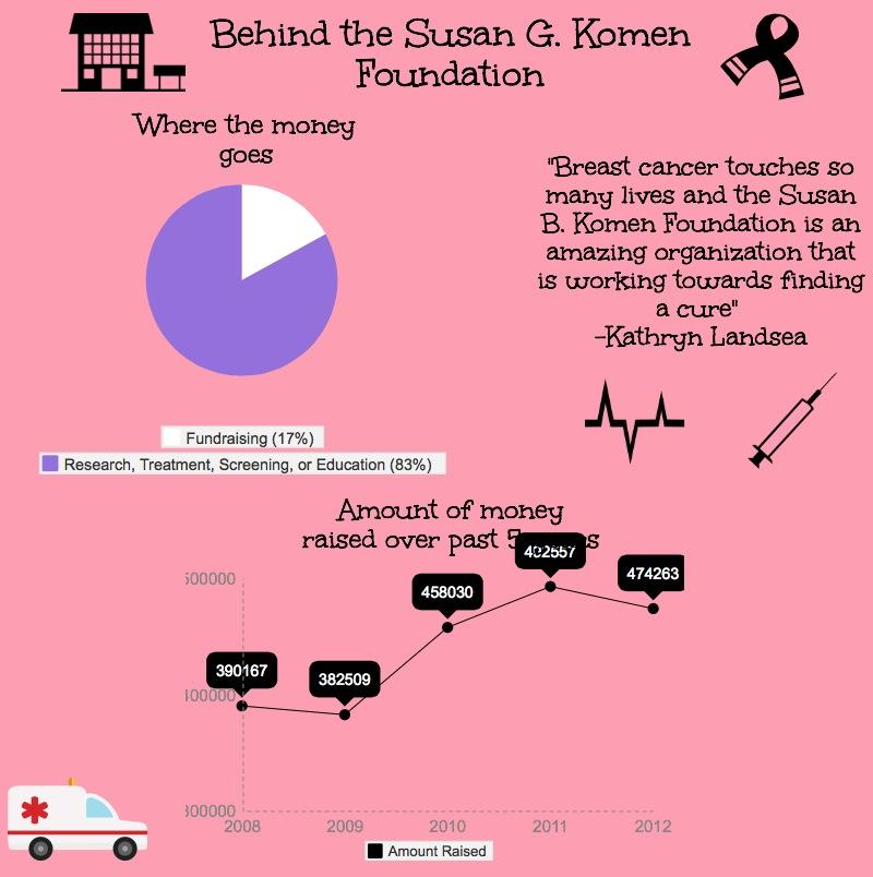 breast-cancer-inforgraphic