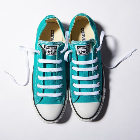 What Do Your Laces Say about You?