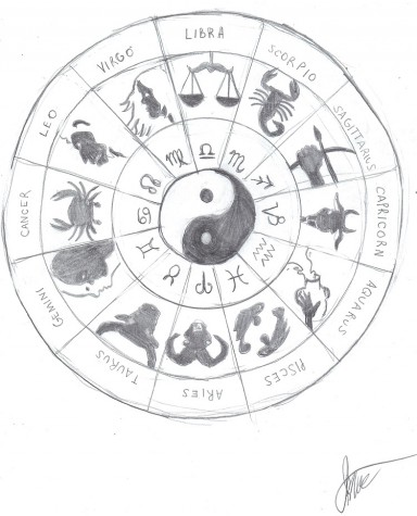 What Does Your Zodiac Sign Say about You?
