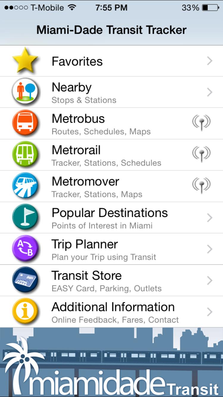 100 Miami Dade Transit Map Of City
