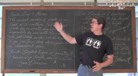 Don't hesitate to watch one of Prof Rob's videos for math help on all levels!