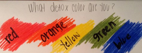 Check out the recipes below and tell us, what detox color are you?