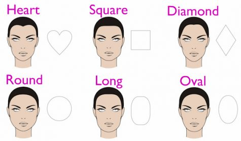 When picking out a new haircut, you should take into your face shape into consideration.