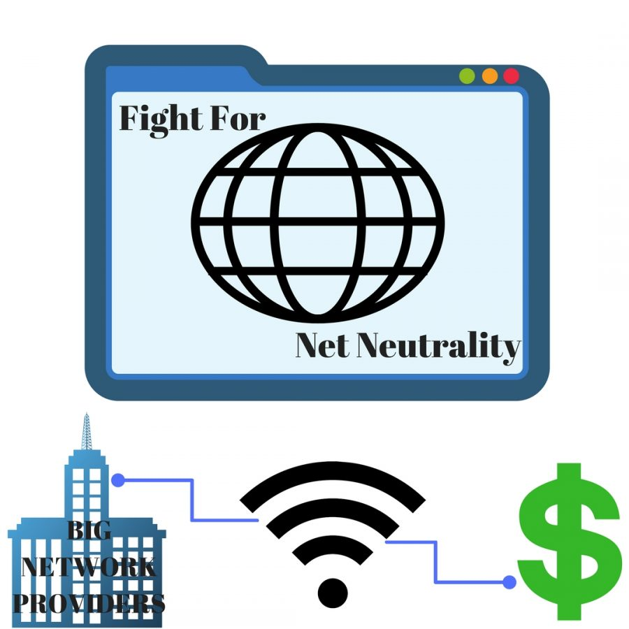 Stand up for net Neutrality