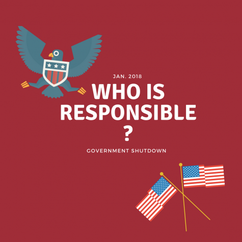 Government Shutdown: Who Was Responsible?