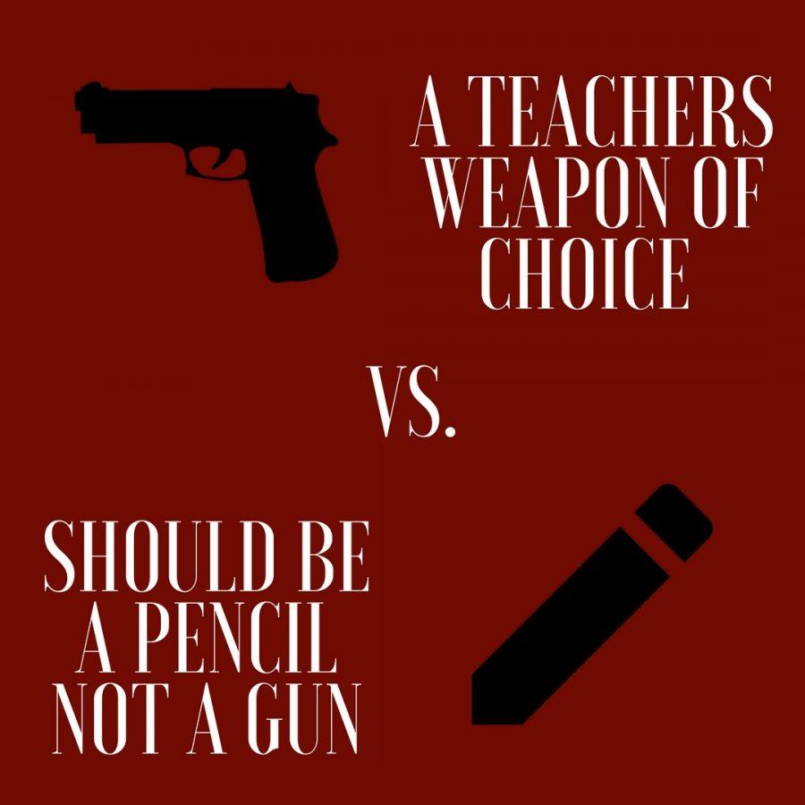 Should teachers have guns?