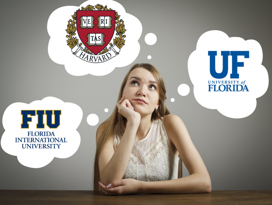 How+to+Choose+the+Right+College