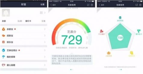 The Sesame Credit app is now used to track the social credit score of Chinese citizens.