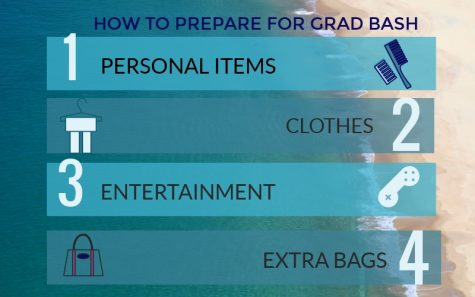 Packing for Grad Bash!