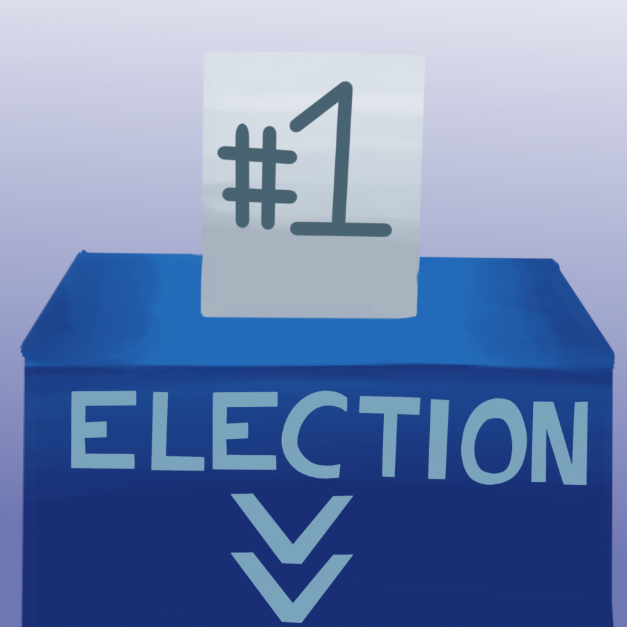 The Student Council election results for next year are in!