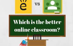 EdmoNO: Google Classroom vs Edmodo