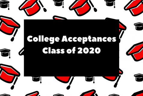 In this grid, the Class of 2020's notable college acceptances will be spotlighted, covering acceptances during the Early Decision, Early Action, and Regular Decision application deadlines.