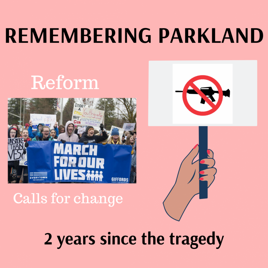The+Parkland+Shooting+in+Marjory+Stoneman+Douglas+High+School+is+still+relevant+two+years+later+as+those+affected+remember+the+tragedy.