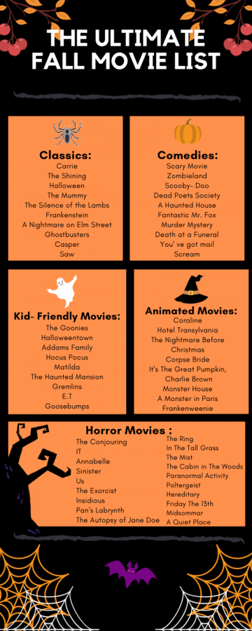 The Ultimate Fall Movies List