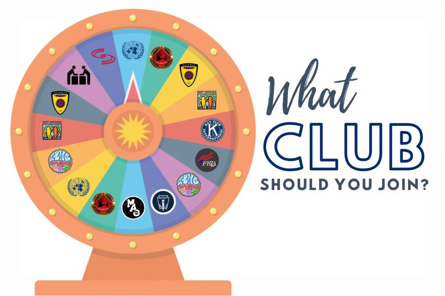 Which Gables Club Should You Join?