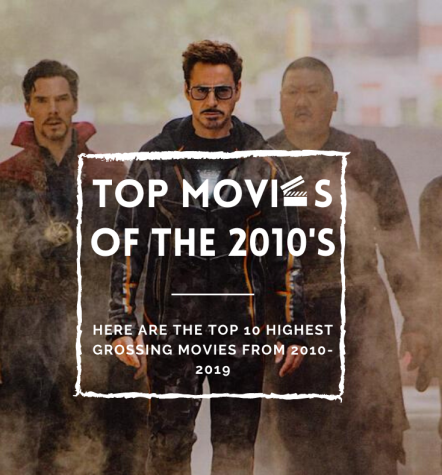 Top Movies of The 2010s