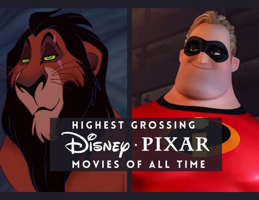 Top Grossing Disney & Pixar Movies
