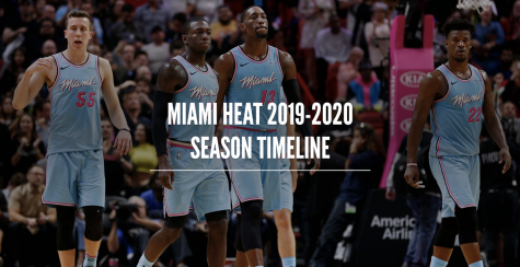 Miami Heat 2019-2020 Season Timeline