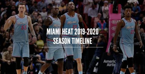 Miami Heat 2019-2020 Season Timeline