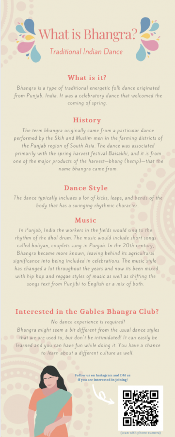 All About Bhangra