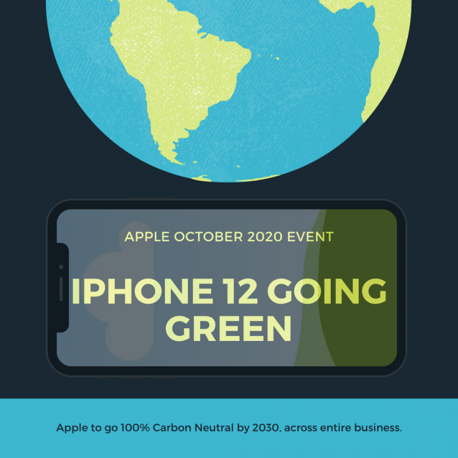 With+the+news+of+the+new+iPhone+12%2C+also+came+Apple%27s+announcement+about+its+carbon+neutral+by+2030+initiative.