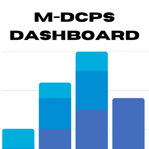 Miami Dade County Public Schools provides its families with a dashboard that includes information about employee and student Covid-19 cases for the entire county and individual school.