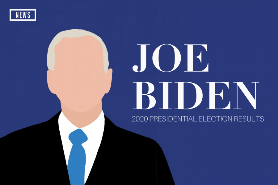 Joe Biden Elected as 46th President of the United States