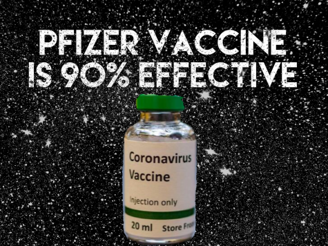 Pfizer announced on Monday that their vaccine for COVID-19 is 90% effective.