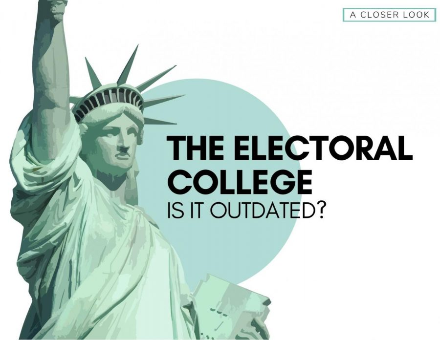 Is the Electoral College Outdated?