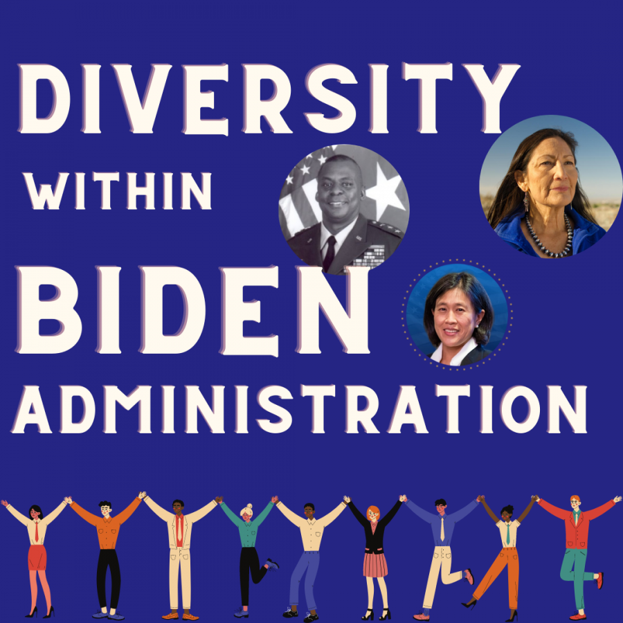 Compared+to+the+lack+of+diversity+in+the+Trump+administration%2C+Biden+appoints+people+to+his+Cabinet+from+varying+backgrounds+and+ethnicities.