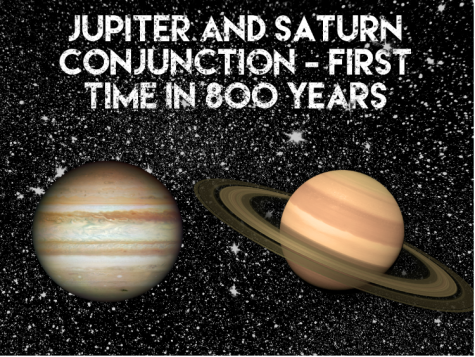 For the first time in nearly 800 years, Jupiter and Saturn will align together.