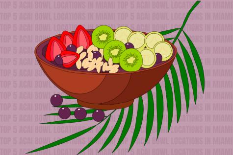 Top 5 Acai Bowl Locations in Miami