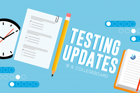 Both the College Board and International Baccalaureate Coordinators recently were informed of testing situations.