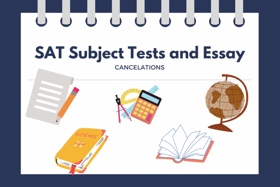As the SAT exams start to come close, College Board decided to cancel their Subject Tests and Optional Essay.
