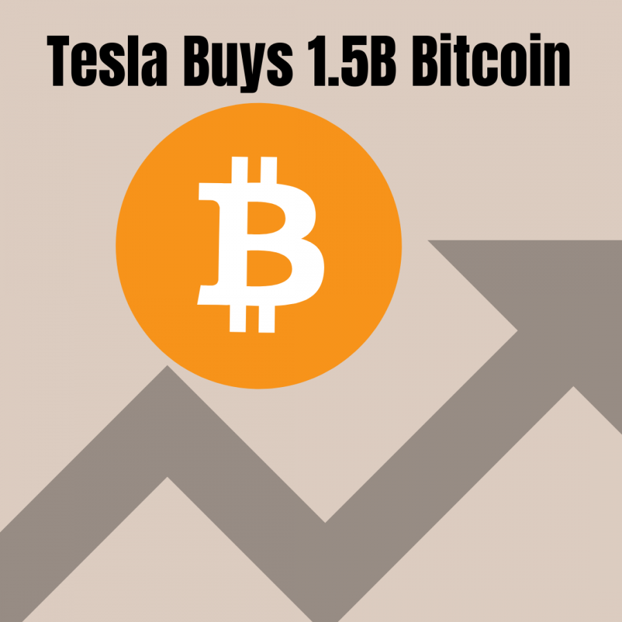 Tesla buys 1.5 billion Bitcoin and will soon start accepting Bitcoin as a form of payment for all products.