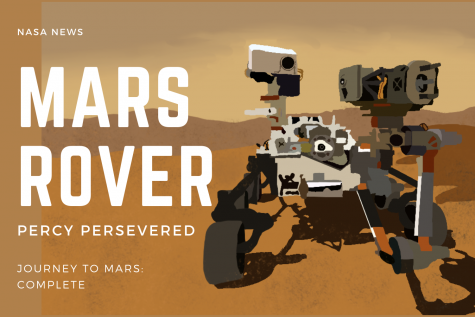 Mars Rover Landed: One Giant Leap for Mankind