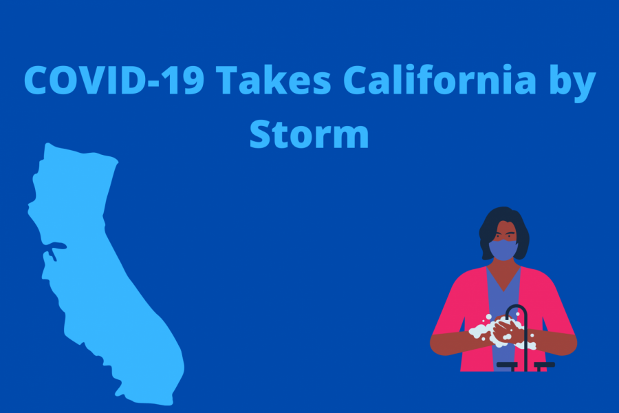COVID-19 causes California to go on lockdown.