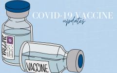 COVID-19 Vaccine Updates