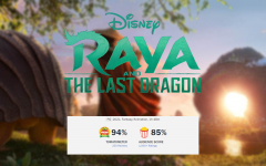 Raya and the Last Dragon recieves amazing reviews after its release in theatres and in Disney+.
