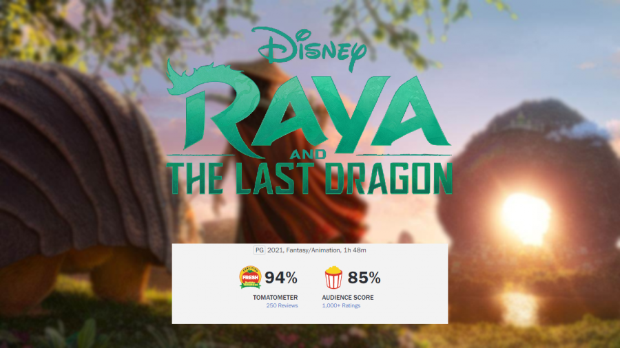 Raya+and+the+Last+Dragon+recieves+amazing+reviews+after+its+release+in+theatres+and+in+Disney%2B.