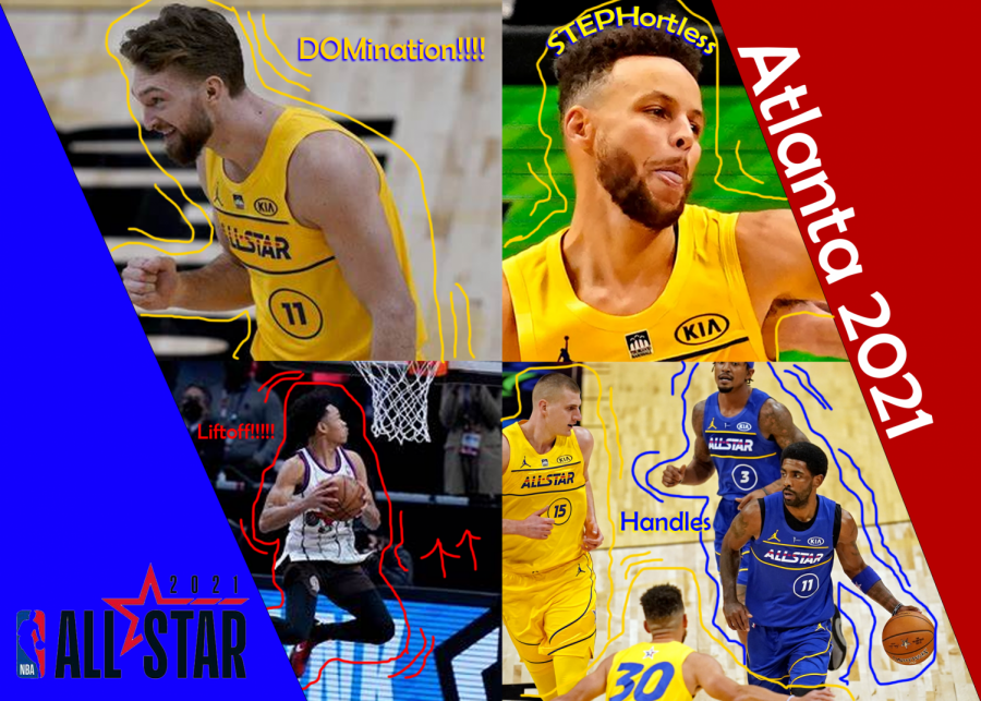 The NBA All Star Game commenced in Atlanta, featuring all four of the regular events in one action packed night.
