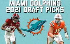 The 2021 NFL Draft presented a new opportunity for the Miami Dolphins to reinforce their youth core with a couple of rising stars in the world of football.