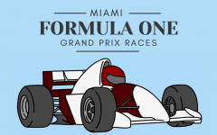 The Grand Prix will be racing its way back to Miami, scheduled for the 2022 Formula One season